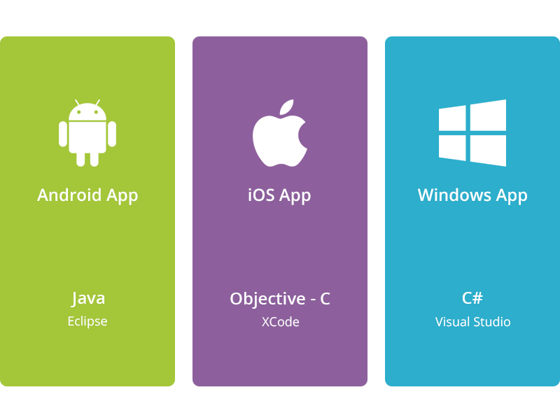 Blue Chip | Project | Xamarin